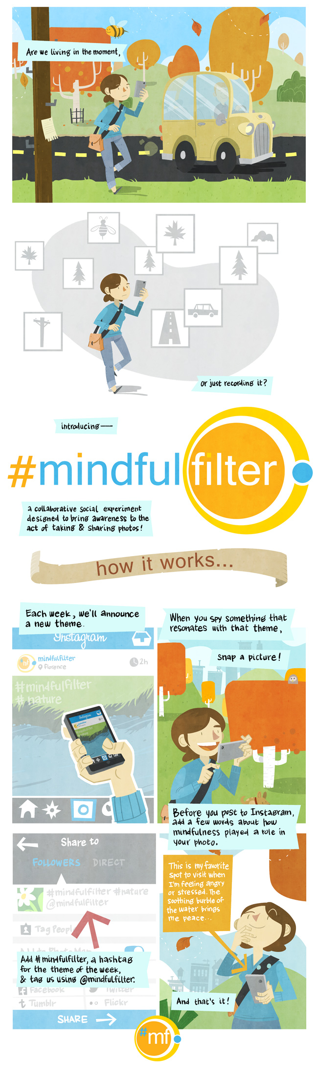 MindfulFilter: How It Works